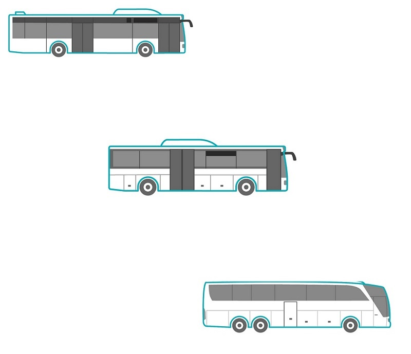 City bus, intercity bus & coach example