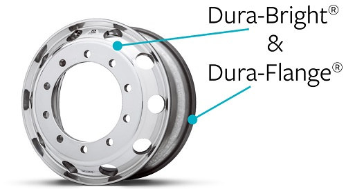 Dura-Bright ve Dura-Flange